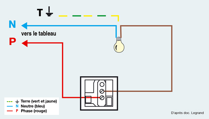 interrupteur-simple-schema-branchement-electrique-523-p3.png